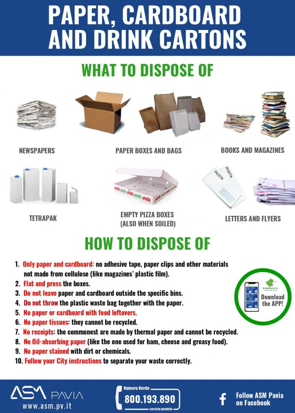 Separate waste collection: PAPER